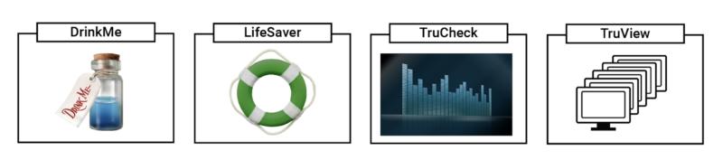 Advanced QuickSilver® tools